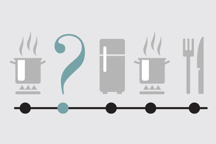 Ontkoppeld koken | De schakel tussen koken & serveren