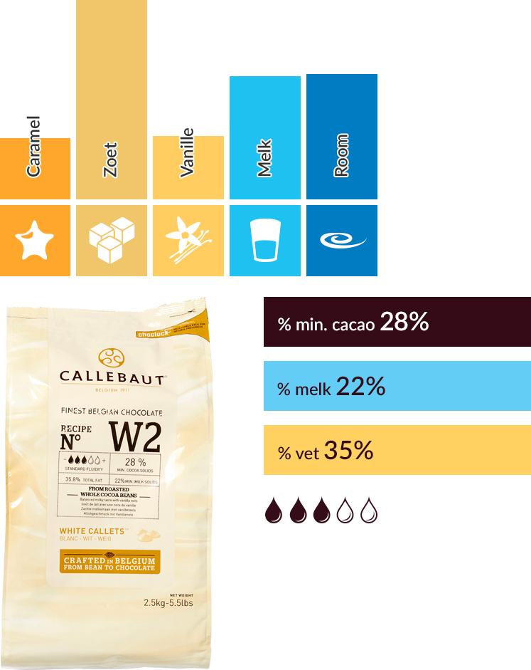 Callebaut smaakprofiel N°W2