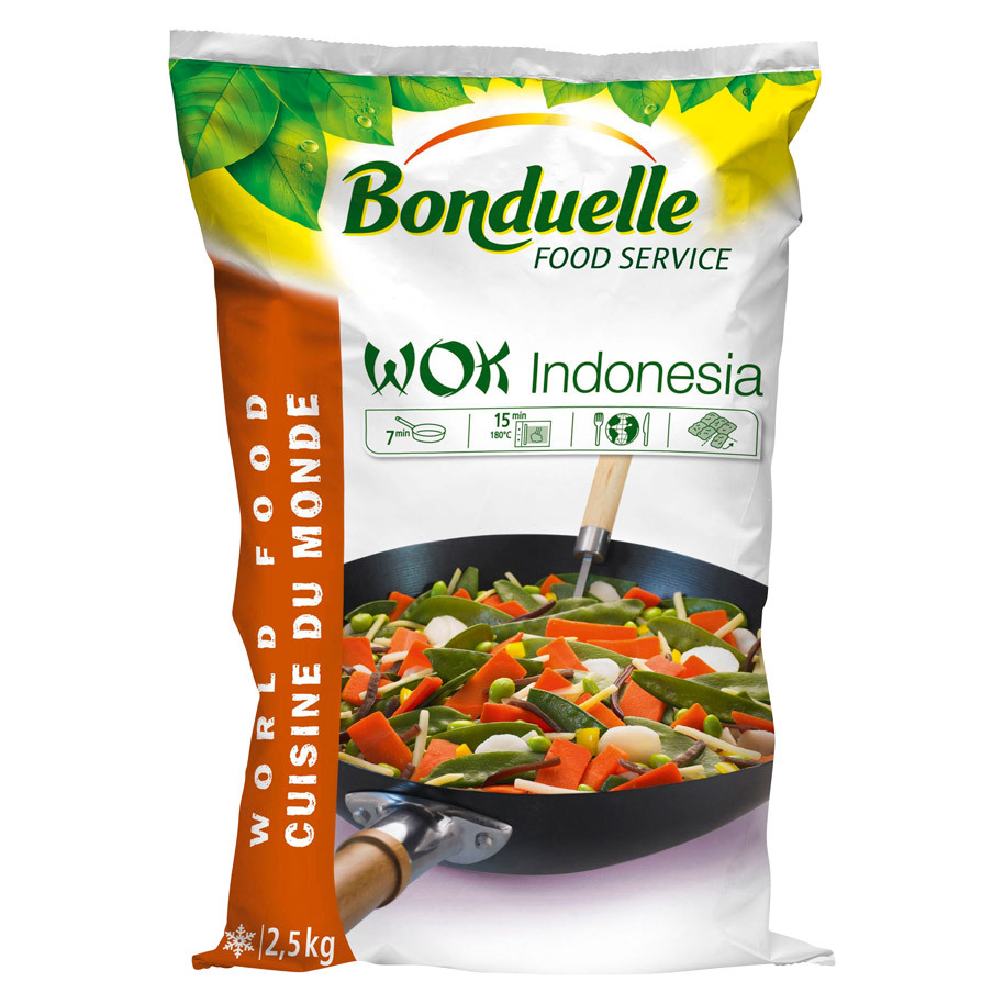WOK INDONESIA